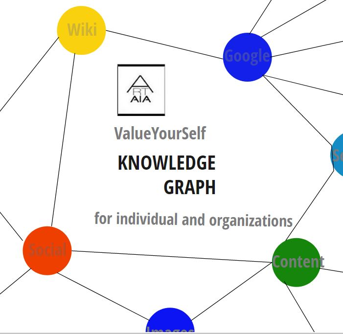 Art Aia - ValueYourSelf Logo