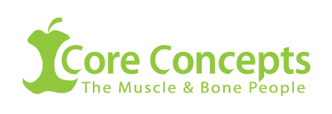 Core Concepts - The Muscle and Bone People Logo