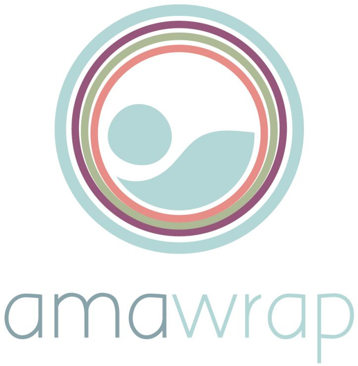 amawrap Logo