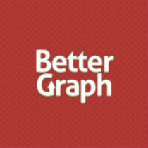 Better Graph Logo