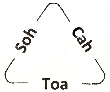 Soh-Cah-Toa Publishing Logo
