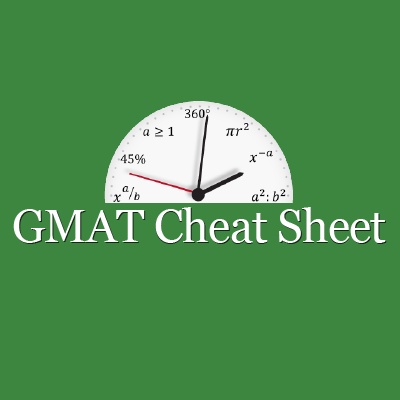 beat the gmat How to get a gmat waiver from an mba program, and when it makes sense to do  so  the gmat really and truly is a test that you can prepare for it's not some  sort of iq test that  beat the gmat the gmat/mba library.