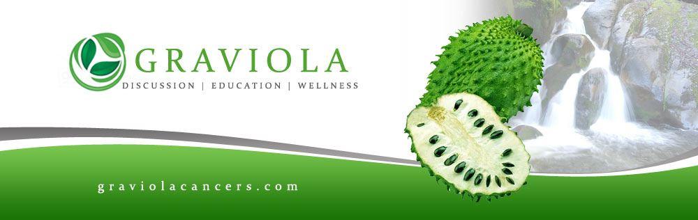 Graiola Cancer Reviewed Logo