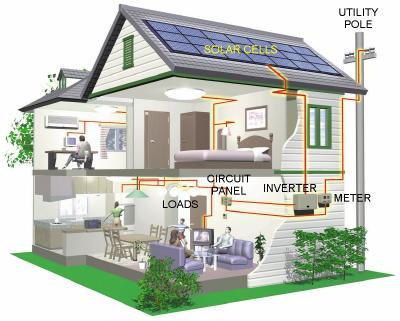New Energy Solutions Logo