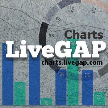 LiveGap Logo