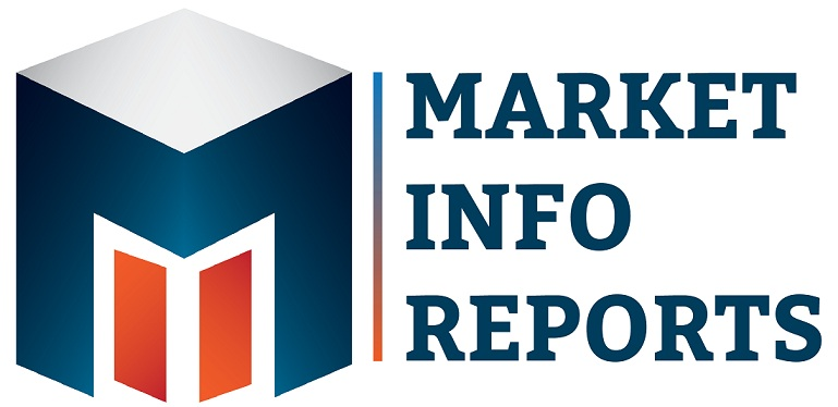Market Info Reports Logo