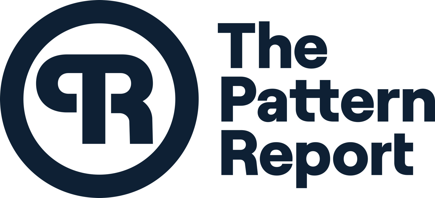 The Pattern Report Logo