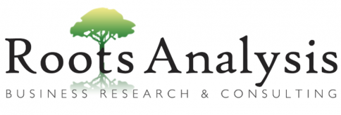 Roots Analysis Logo
